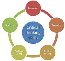 Critical thinking tasks